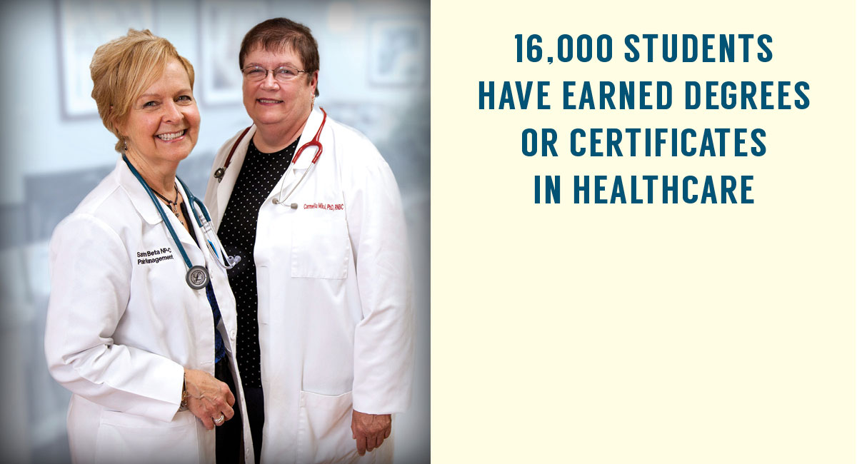 16,000 Students Have Earned Degrees or Certificates in Healthcare